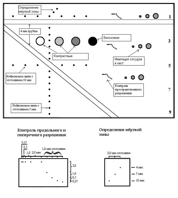 Схема расположения мишеней